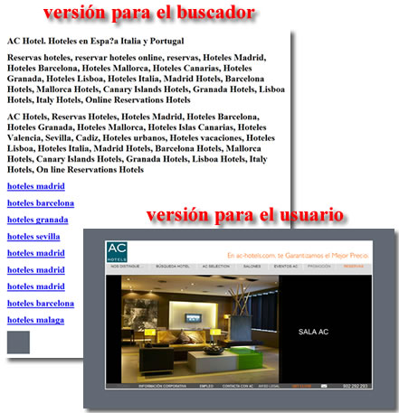 Cloaking de AC Hotels