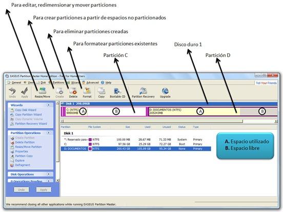 EASEUS Partition Master - Imagen explicativa de la interfaz