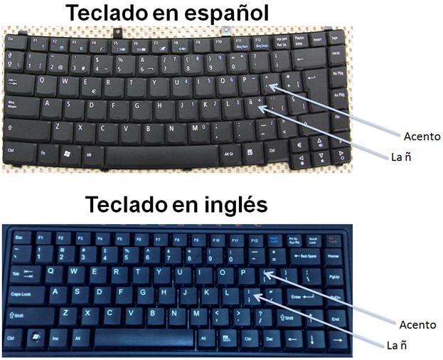 Teclados en inglés y en español