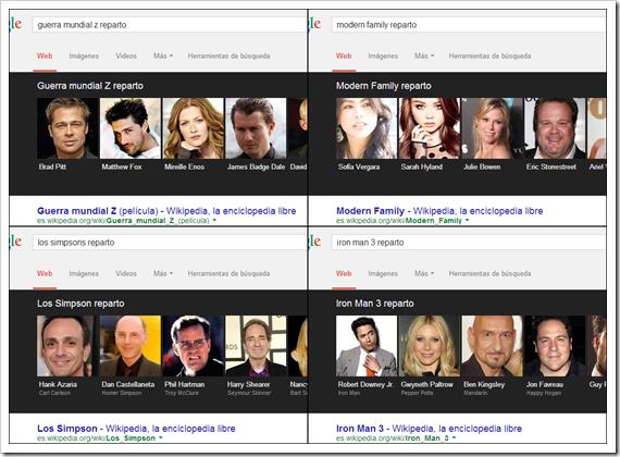 Reparto de Google